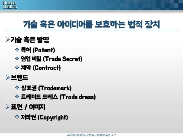 기술 혹은 아이디어를 보호하는 법적 장치 기술 혹은 발명  특허 (Patent)  영업 비밀 (Trade Secret)  계약 (Contract)  브랜드  상표권 (Trademark)  트레이드 드레스 (...