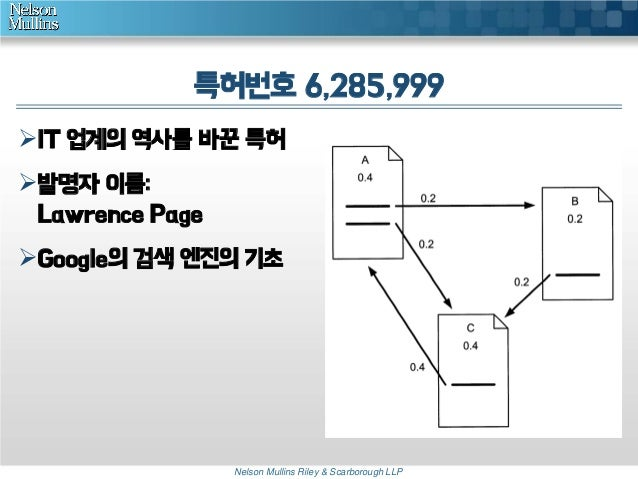 특허번호 6,285,999 IT 업계의 역사를 바꾼 특허 발명자 이름: Lawrence Page Google의 검색 엔진의 기초  Nelson Mullins Riley & Scarborough LLP