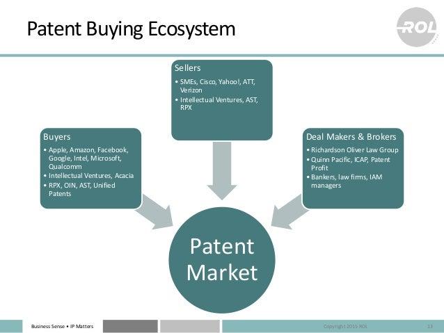 Business Sense • IP Matters Patent Buying Ecosystem Patent Market Buyers • Apple, Amazon, Facebook, Google, Intel, Microso...