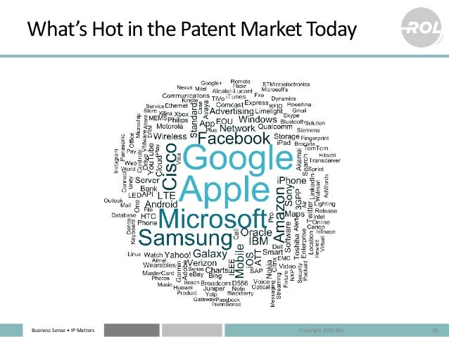 Business Sense • IP Matters What's Hot in the Patent Market Today 18Copyright 2016 ROL