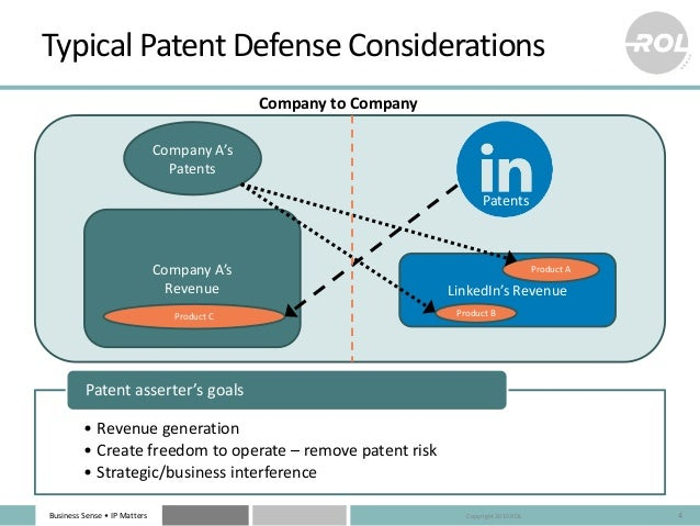 Business Sense • IP Matters Company A's Patents Company A's Revenue LinkedIn's Revenue Product A Product BProduct C Typica...