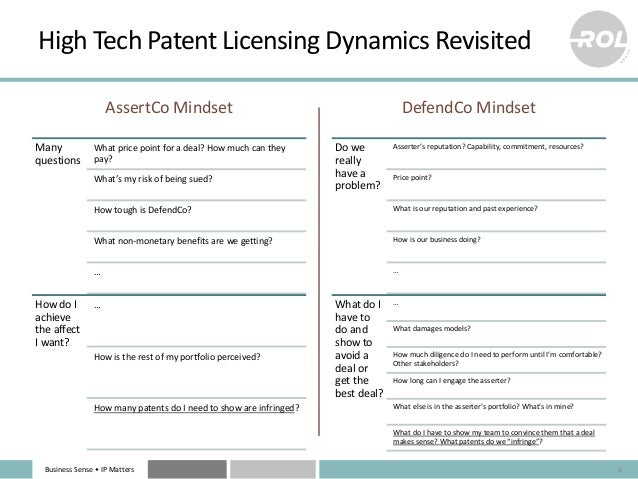 Business Sense • IP Matters High Tech Patent Licensing Dynamics Revisited AssertCo Mindset Many questions What price point...