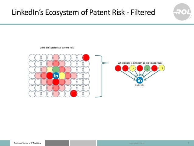 Business Sense • IP Matters LinkedIn's Ecosystem of Patent Risk - Filtered 7 LinkedIn's potential patent risk ?? ? ?? ? ? ...