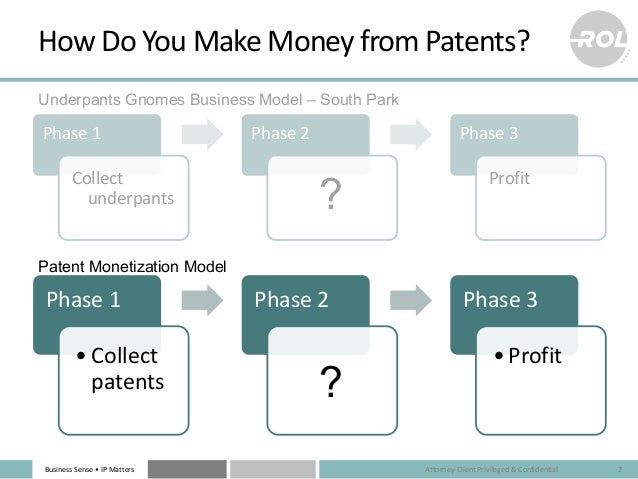 Patent Monetization: Buy, Sell, License, Hold? Slide 2
