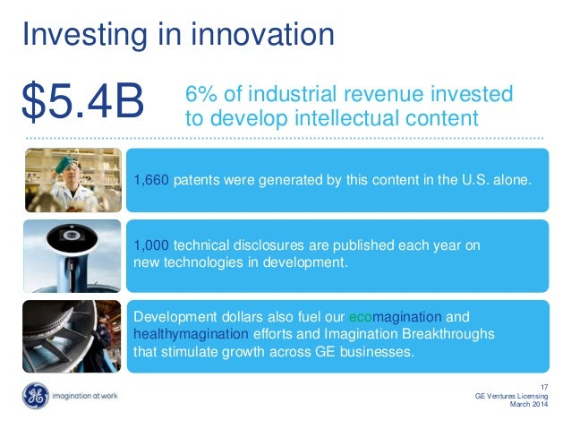 Investing in innovation 6% of industrial revenue invested to develop intellectual content$5.4B 1,000 technical disclosures...