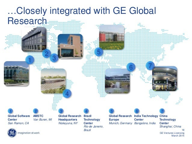 …Closely integrated with GE Global Research 1 4 76 5 3 2 Global Software Center San Ramon, CA 1 Brazil Technology Center R...