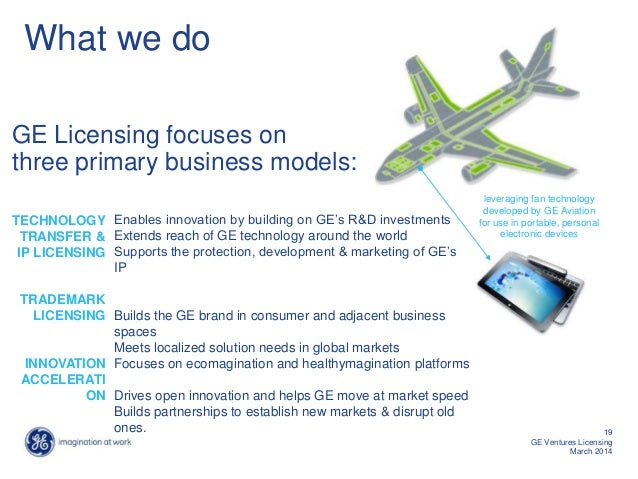 What we do GE Licensing focuses on three primary business models: leveraging fan technology developed by GE Aviation for u...