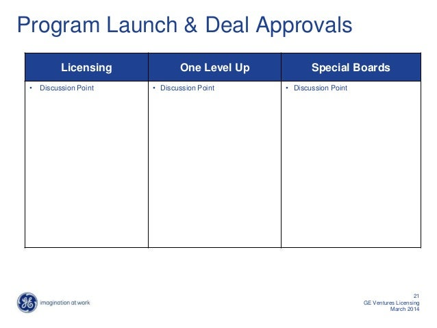 Program Launch & Deal Approvals Licensing One Level Up Special Boards • Discussion Point • Discussion Point • Discussion P...