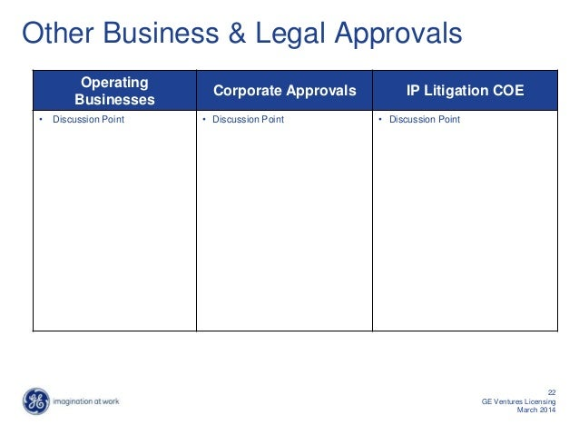 Other Business & Legal Approvals Operating Businesses Corporate Approvals IP Litigation COE • Discussion Point • Discussio...