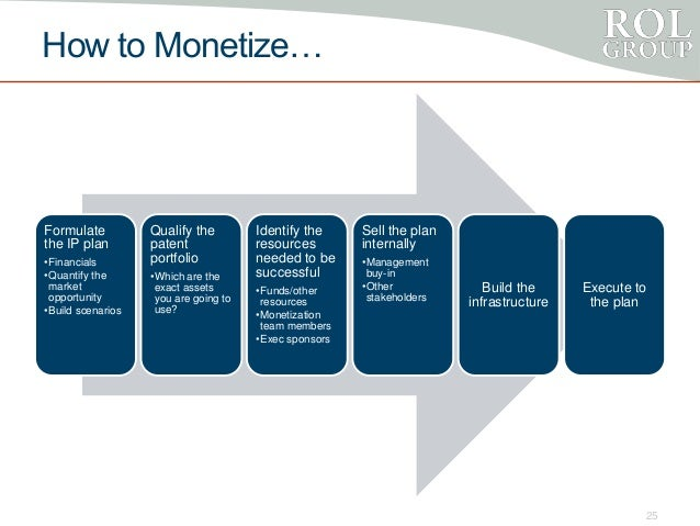 How to Monetize… Formulate the IP plan •Financials •Quantify the market opportunity •Build scenarios Qualify the patent po...