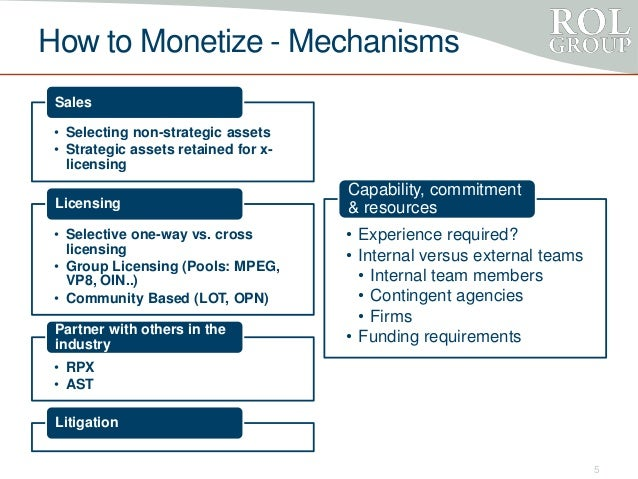 How to Monetize - Mechanisms • Selecting non-strategic assets • Strategic assets retained for x- licensing Sales • Selecti...