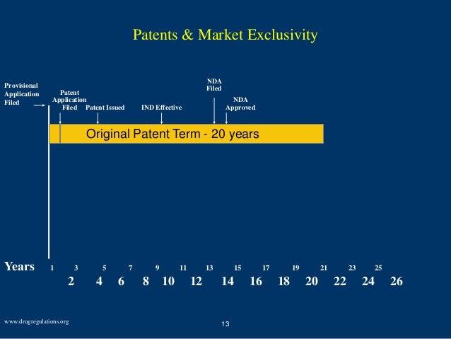 Patents & Market Exclusivity                                                                     NDAProvisional           ...