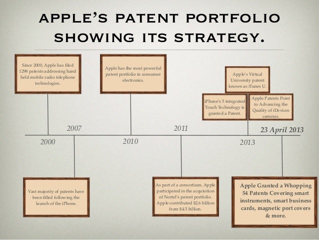 zen patent apple vs In early 2006, creative technology sued apple with allegations that the  company's ipod infringed upon the company's zen patent which.
