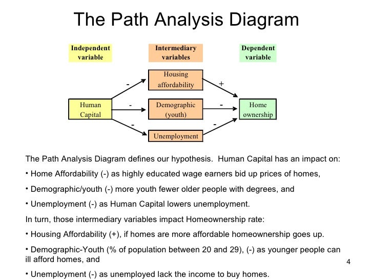 an introduction to the analysis of career path This paper will serve as a road map to my career path, and will help me better understand the job market  a career as a pharmacist - introduction most people .
