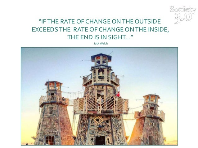 """""""IFTHE RATE OF CHANGE ONTHE OUTSIDE EXCEEDSTHE RATE OF CHANGE ONTHE INSIDE, THE END IS IN SIGHT…"""" Jack Welch"""