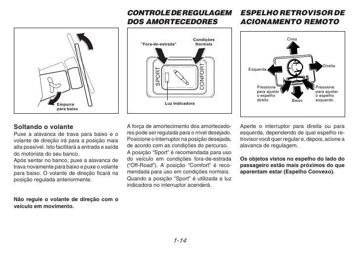pathfinder 1993 owners manual 1993 nissan pathfinder owners manual pdf 88 Nissan Pathfinder