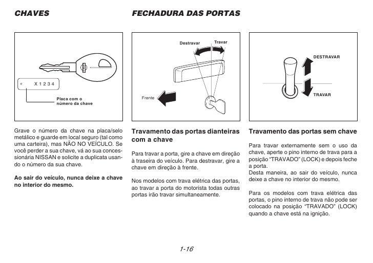 pathfinder 1993 owners manual 88 Nissan Pathfinder 1993 nissan pathfinder owners manual pdf