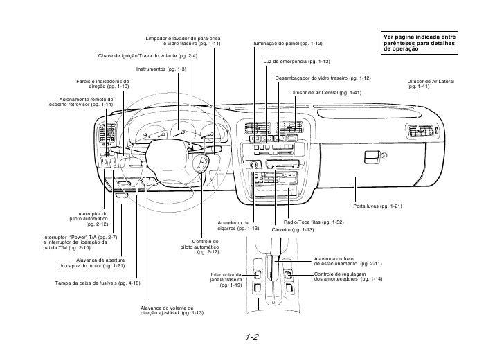 Pathfinder 1993-owners-manual