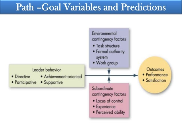 advantages and disadvantages of path goal theory