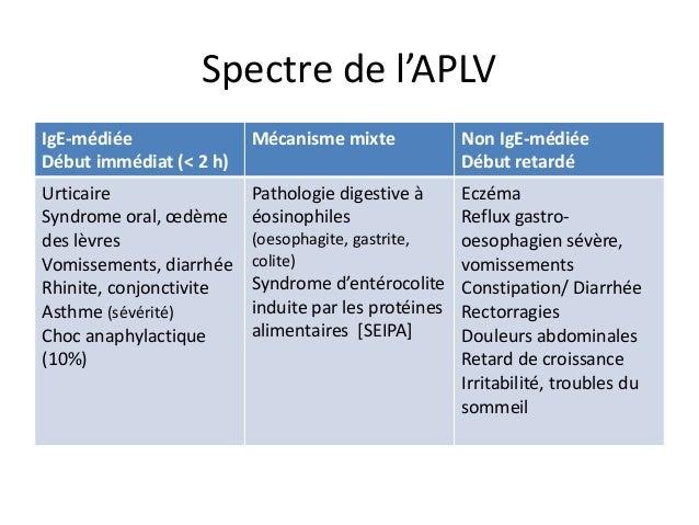 Pathologies Allergiques Du Jeune Enfant Conf 233 Rence Du 8