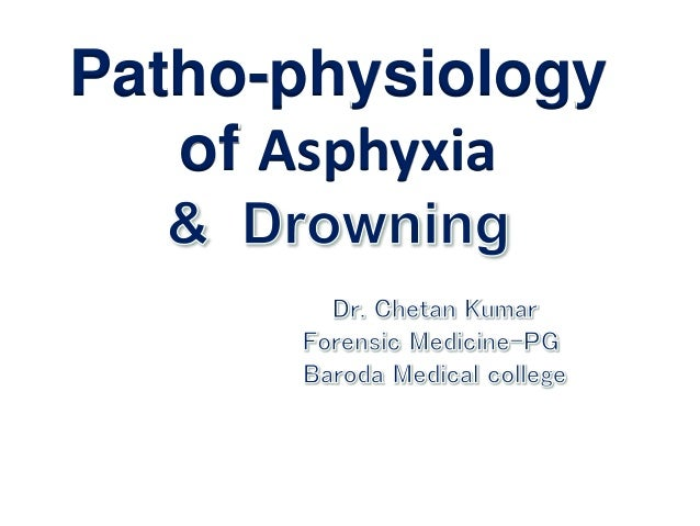Patho-physiology of Asphyxia