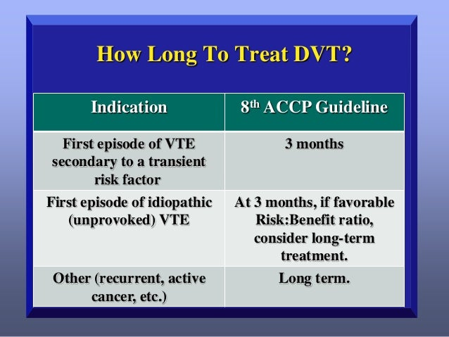 How Long To Treat DVT? Indication  8th ACCP Guideline  First episode of VTE secondary to a transient risk factor  3 months...