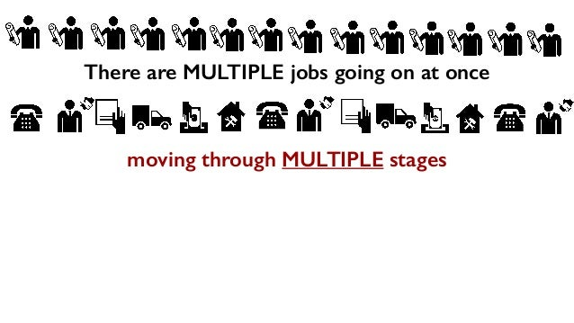 moving through MULTIPLE stages There are MULTIPLE jobs going on at once
