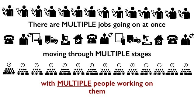 moving through MULTIPLE stages with MULTIPLE people working on them There are MULTIPLE jobs going on at once