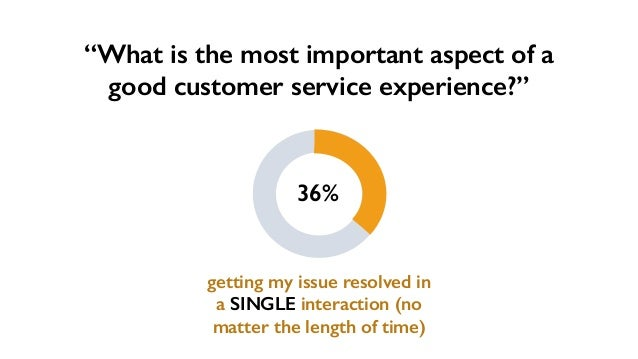 """getting my issue resolved in a SINGLE interaction (no matter the length of time) """"What is the most important aspect of a g..."""
