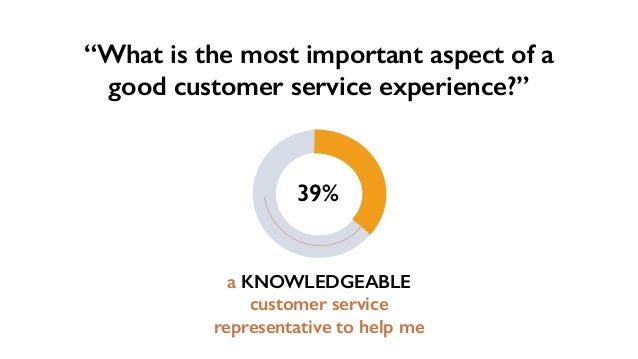 """a KNOWLEDGEABLE customer service representative to help me """"What is the most important aspect of a good customer service e..."""
