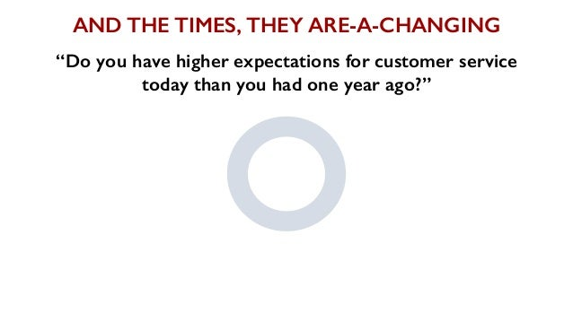 """""""Do you have higher expectations for customer service today than you had one year ago?"""" AND THE TIMES, THEY ARE-A-CHANGING"""