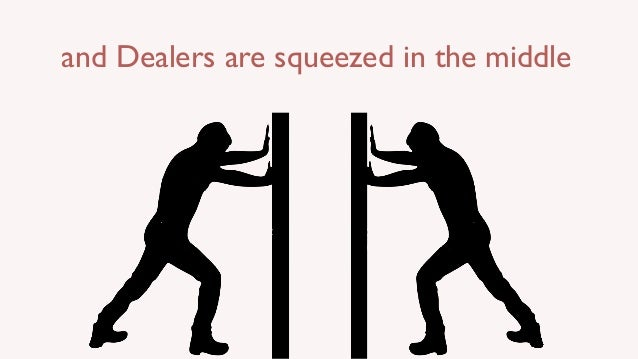 and Dealers are squeezed in the middle