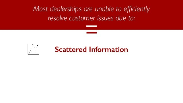 Scattered Information Most dealerships are unable to efficiently resolve customer issues due to: