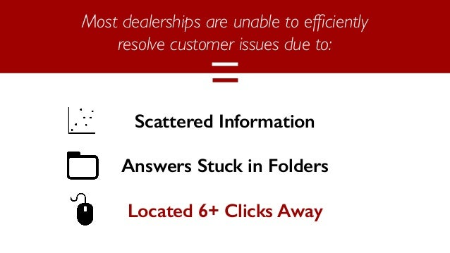 Scattered Information Answers Stuck in Folders Located 6+ Clicks Away Most dealerships are unable to efficiently resolve c...