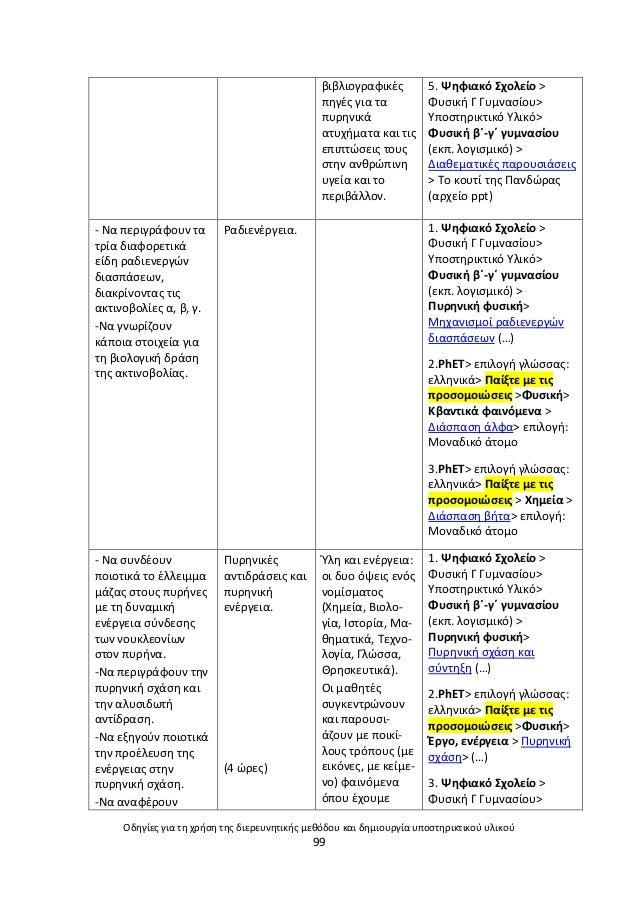 Πρόγραμμα Pathway: Διερευνητική μέθοδος και υποστηρικτικό υλικό φυσικής Γυμνασίου