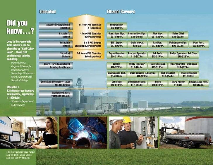 Pathways - Ethanol Careers