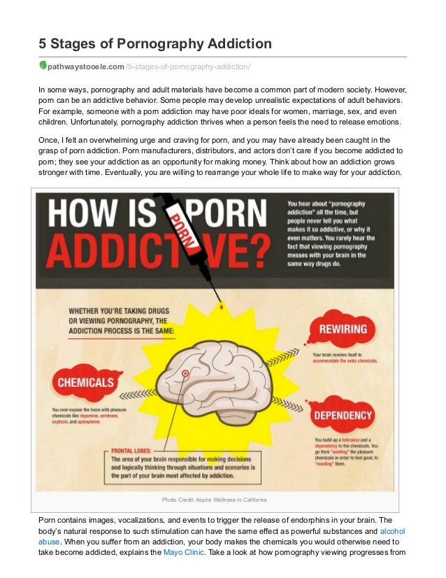 Photo Credit: Aspire Wellness in California 5 Stages of Pornography Addiction pathwaystooele.com /5-stages-of-pornography-...