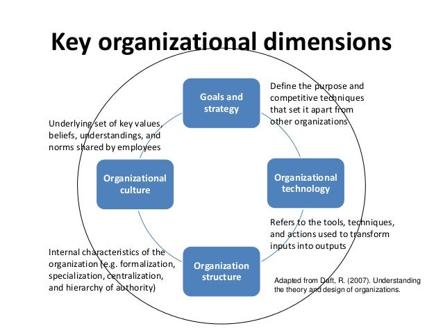 organizational dimensions of information the organizational Organizational communication has increasingly focused on the meso level of communication (group, organizational, and inter-organizational communication) this review similarly focuses on the meso, as opposed to the micro, level moving beyond the micro to the meso level.