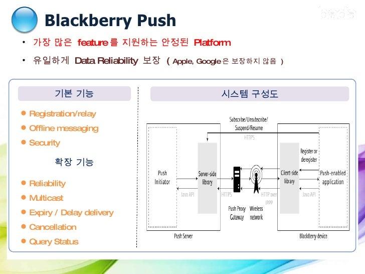 Blackberry Push Ⅱ .  당사 및 경쟁사  Push  도입 현황 시스템 구성도 <ul><li>가장 많은  feature 를 지원하는 안정된  Platform </li></ul><ul><li>유일하게  Dat...