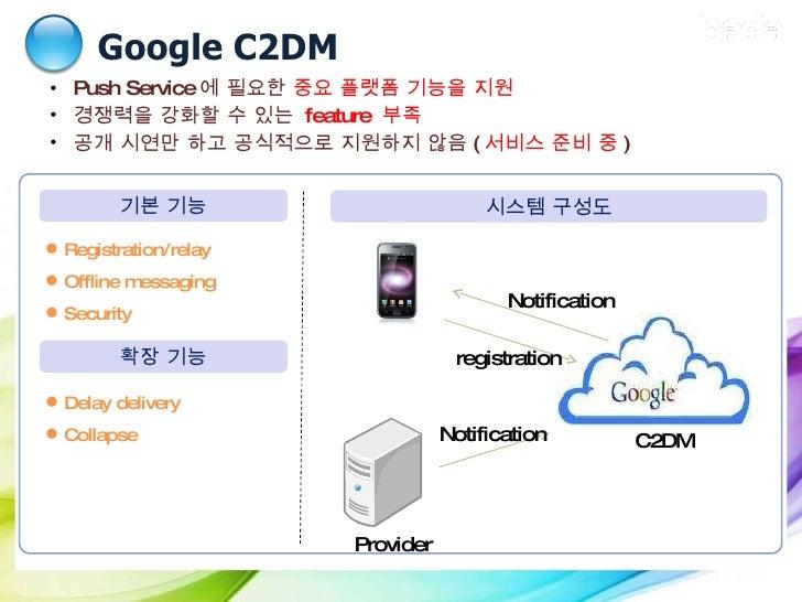 Google C2DM Ⅱ .  당사 및 경쟁사  Push  도입 현황 시스템 구성도 <ul><li>Push Service 에 필요한  중요 플랫폼 기능을 지원 </li></ul><ul><li>경쟁력을 강화할 수 있는  ...