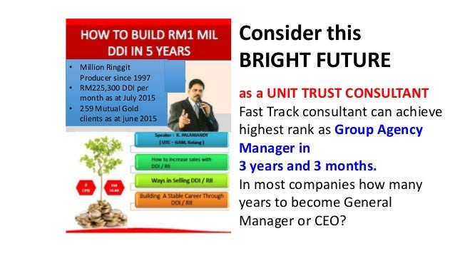 • Million Ringgit Producer since 1997 • RM225,300 DDI per month as at July 2015 • 259 Mutual Gold clients as at june 2015 ...