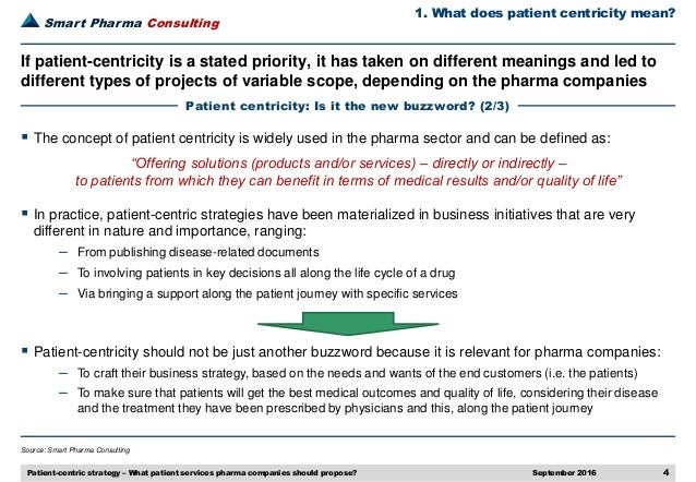 Patient centric strategy