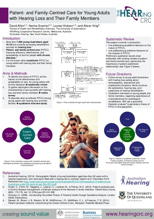 Patient- and Family-Centred Care for Young Adults with Hearing Loss and Their Family Members David Allen1,2, Nerina Scarin...