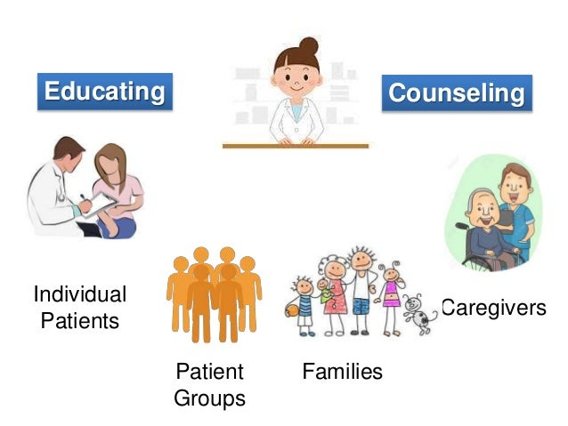 teaching plan for npo patient Diabetes mellitus (dm) is an increasingly common medical condition affecting approximately 8% of the population of the united states of these 25 million people, it is estimated that nearly 7 million are unaware that they have the disease until faced with associated complications.