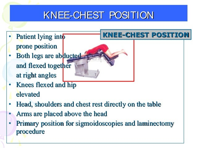 Patient Positioning In Operating Theatre Gihs
