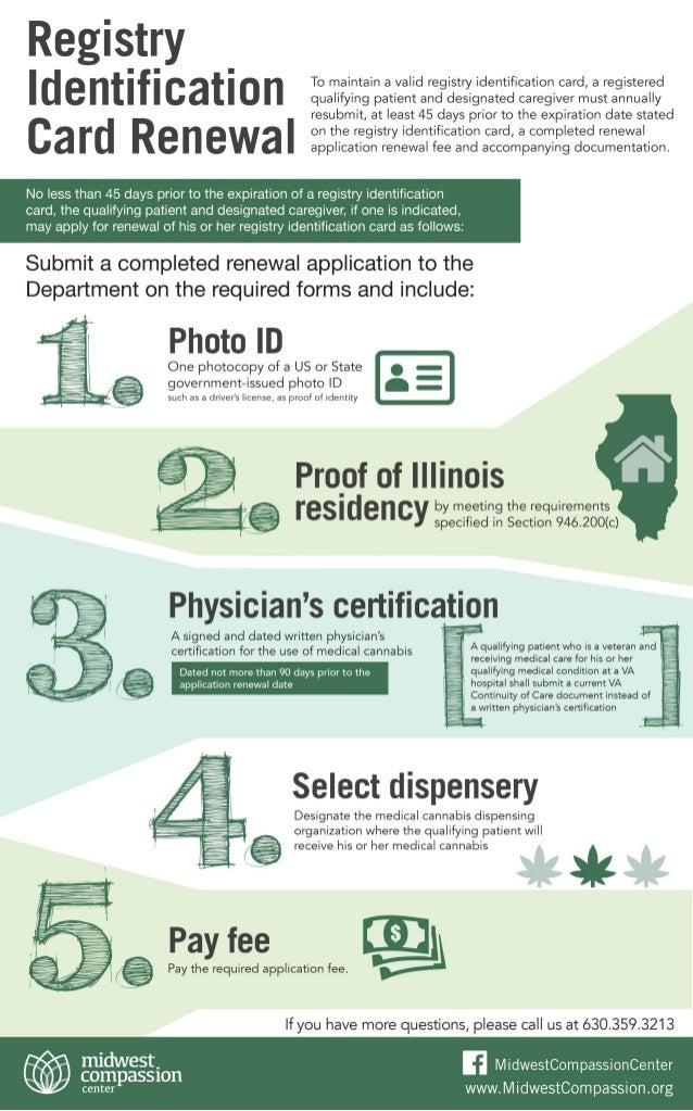 Illinois Medical Marijuana Card Renewal