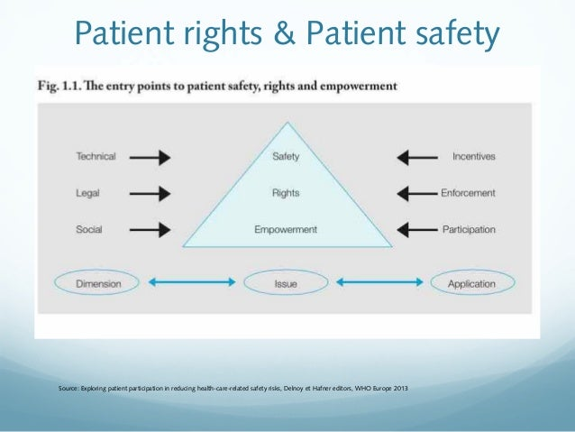 health care quality reviews patient safety and It's a bona fide problem in healthcare, true, but it's also the only patient outcome that we can reasonably measure—we know with data as evidence that the patient has been readmitted we don't have the clinical outcomes data to predict anything else.