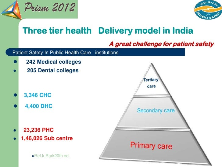 Health Care Systems - Four Basic Models