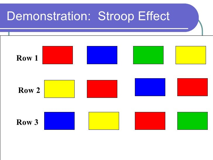 experimental psychology stroop effect essay Download thesis statement on lab report: the stroop effect in our database or order an original thesis paper that will be written by one of our staff writers and delivered according to the deadline.