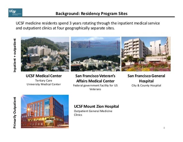 Patient safety for residents